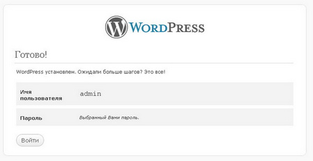WordPress установлен